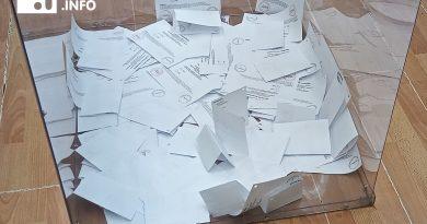 Referendum w Świebodzicach nieważne – zadecydowała frekwencja